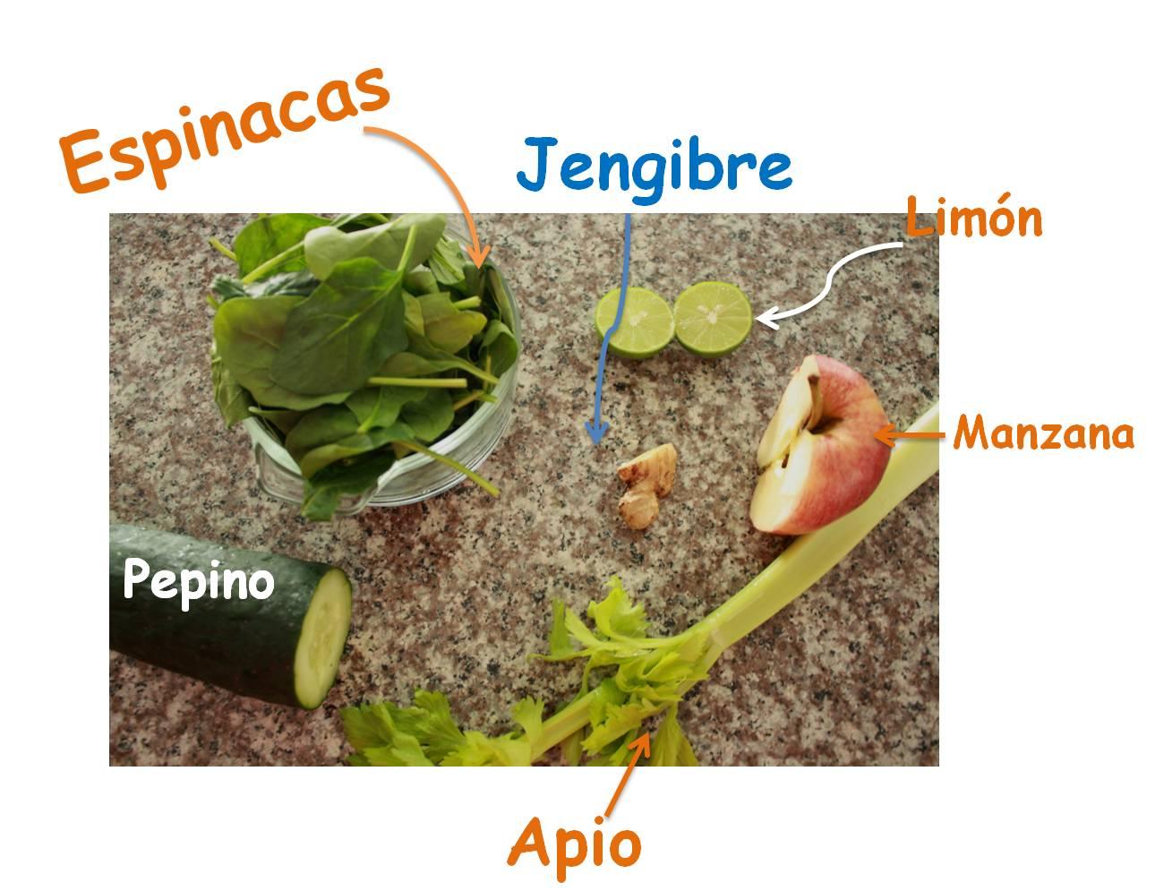 Ingredientes jugo verde